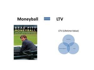 Moneyball = LTV