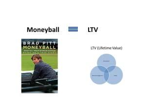 Moneyball = LTV