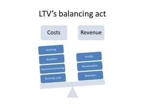 LTV's balancing act