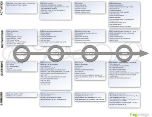 ht_customer_journey_map