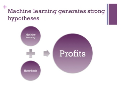 Machine learning generates strong hypotheses
