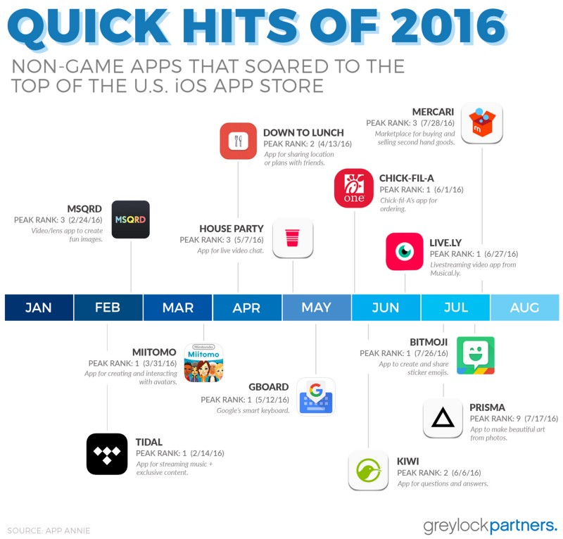 hits-of-2016