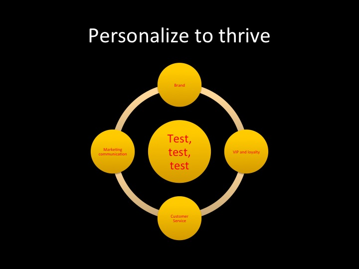How to truly personalize andtest