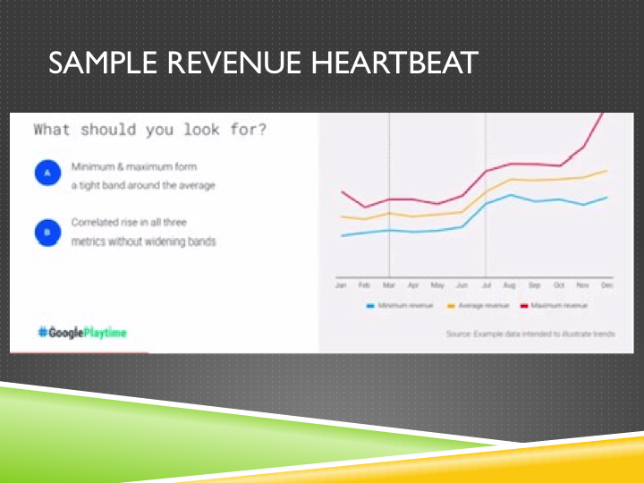 Optimal tools to measure the impact from sales andpromotions