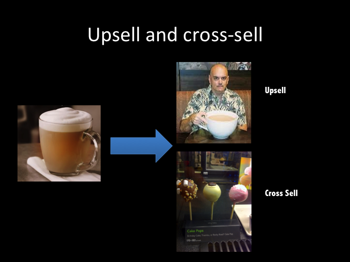 How to upsell and cross sell more effectively