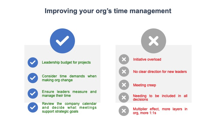 Building a strategy to reduce wasting time