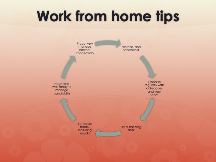 Some additional tips for working from home