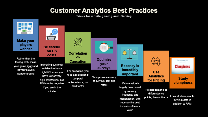 Customer analytics tips for gaming companies