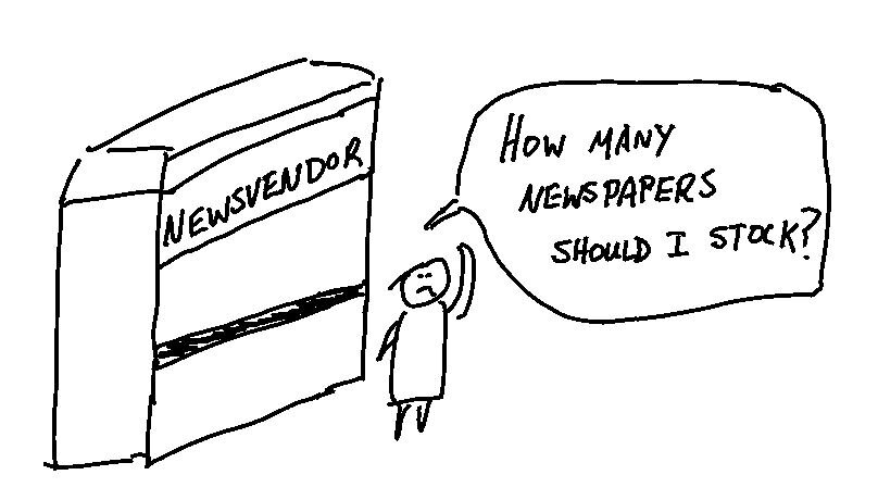newsvendor