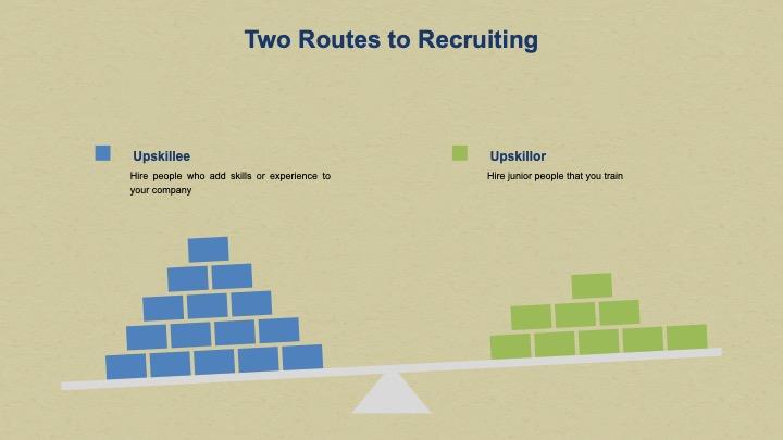 Up-skillOR vs Up-skillEE