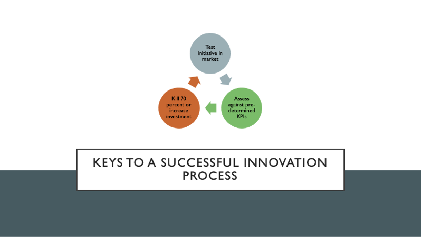 Keys to a successful innovation process