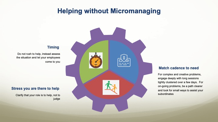 How to give help withoutmicromanaging
